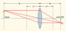 Bildgröße Berechnen Optik : geometrische optik dioptrin berechnen wer weiss ~ Themetempest.com Abrechnung