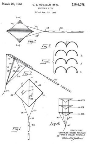 Rogallo wing - Gertrude and Francis Rogallo's original patented flexible wing