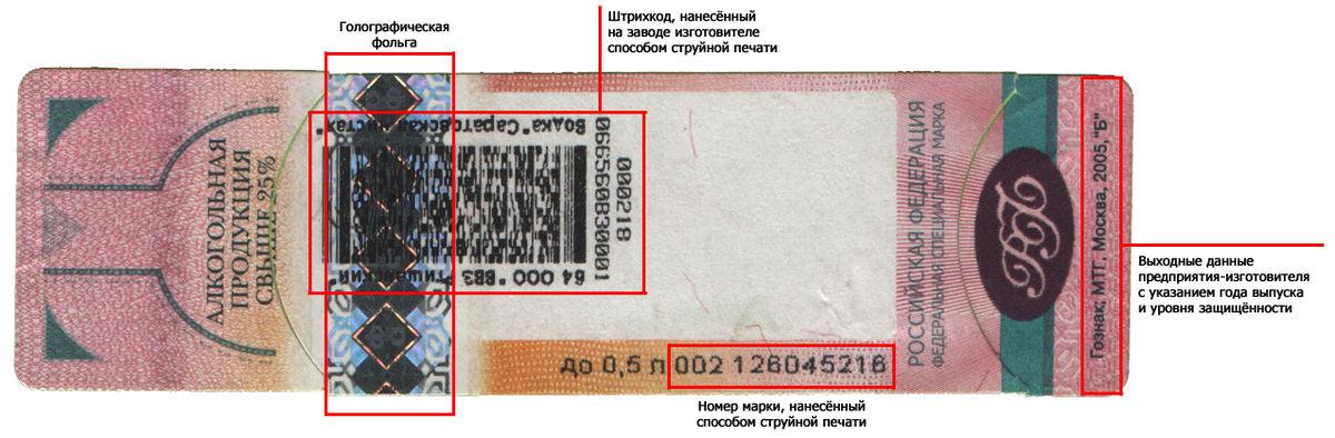 специальные марки на табачные изделия
