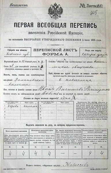 Файл:Russian-census-1897-p1.jpg