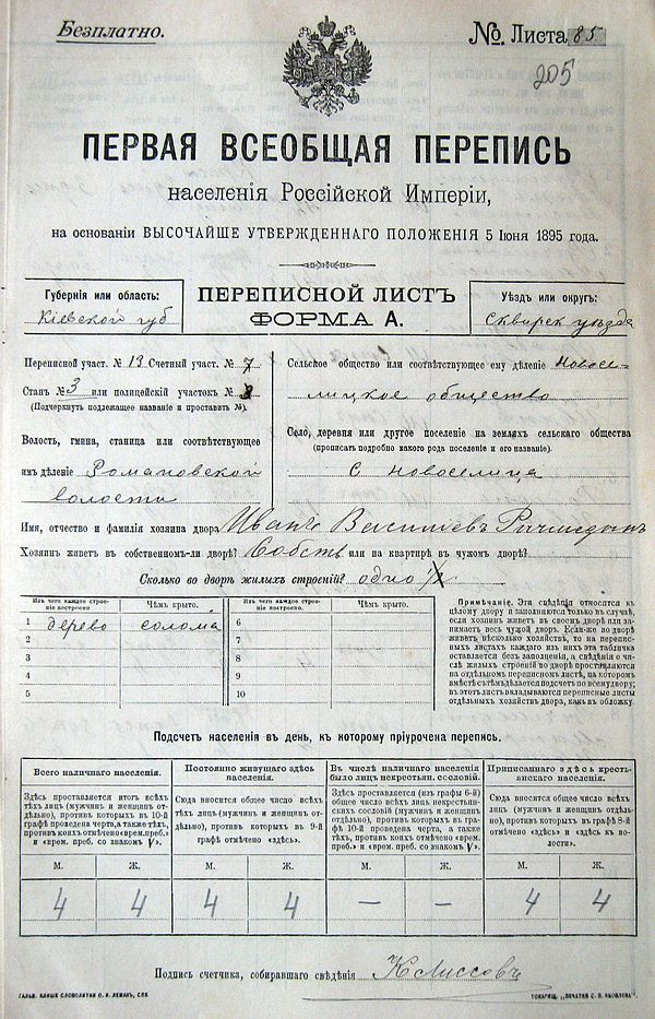 The Russian Empire Census Of 76