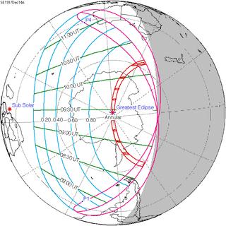 eclipse december 14 astrology