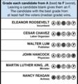 Sample ballot for Majority Judgment (SF).png