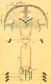 Schéma représentant dans son ensemble la voie motrice principale.png