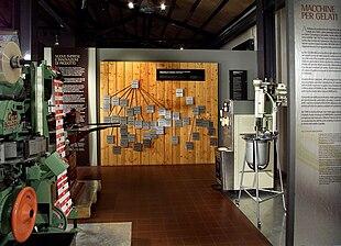 Maserati >> Museo del patrimonio industriale di Bologna - Wikipedia