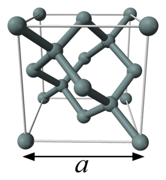 Avogadro constant - Ball-and-stick model of the unit cell of silicon. X-ray diffraction measures the cell parameter, a, which is used to calculate a value for the Avogadro constant.