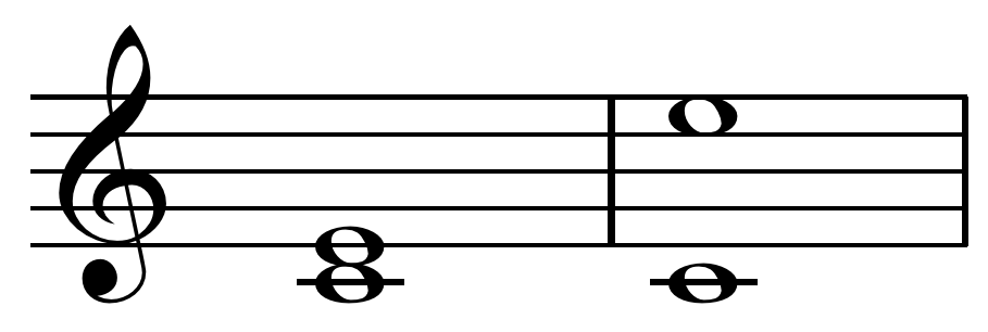 Simple and compound major third