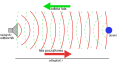 Sonar Principle PL.svg