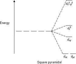 Teoria Pola Krystalicznego Wikipedia Wolna Encyklopedia