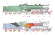Scheme of steam locomotive. (see Steam locomotive components)