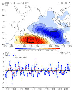 Subtropical Indian Ocean Dipole The oscillation of sea surface temperatures in which the Indian Ocean southeast of Madagascar is warmer and then colder than the eastern part off Australia