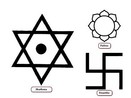 Basic Hindu symbols: Shatkona, Padma, and Swastika. Three basic Hindu symbols.jpg