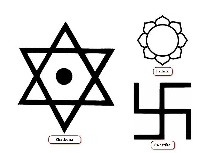 Three basic Hindu symbols