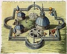 Το αστεροσκοπείο του Τύχο Μπράχε