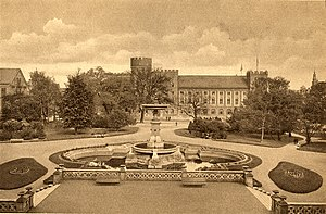 Lund University - The University Square in the 1910s.