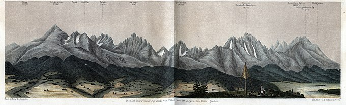 An 1865 lithograph showing the High Tatras mountain range in Slovakia and Poland by Karel Koristka appearing in a book by August Heinrich Petermann. Vysoke Tatry4b. Gotha, 1865.jpg