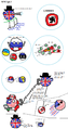 WW3 Part 3 - Polandball.png