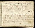 Weaver's Draft Book (Germany), 1805 (CH 18394477-24).jpg