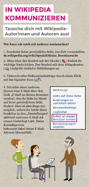 File:Wikipedia Spickzettel In Wikipedia kommunizieren.pdf