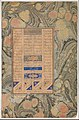 """Allusion to Sura 27-16"", Folio from a Mantiq al-tair (Language of the Birds) MET DP257369.jpg"