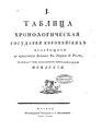 Таблица хронологическая государей европейских Табл. 1 Голицын А.П. 1801 -rsl01004111294-.pdf