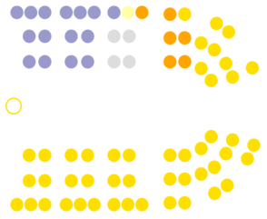 12th New Zealand Parliament