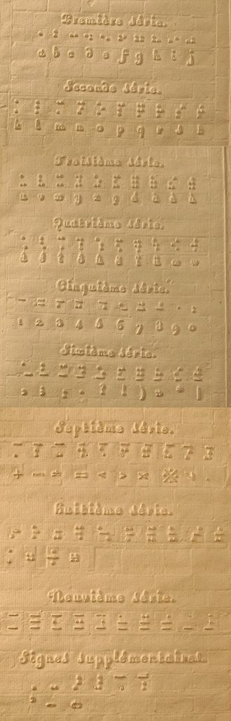 1829 braille - The character tables of Braille's 1829 publication.