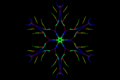 6-fold rotational and reflectional symmetry 130127 142754.png