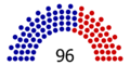 64th Senate.png