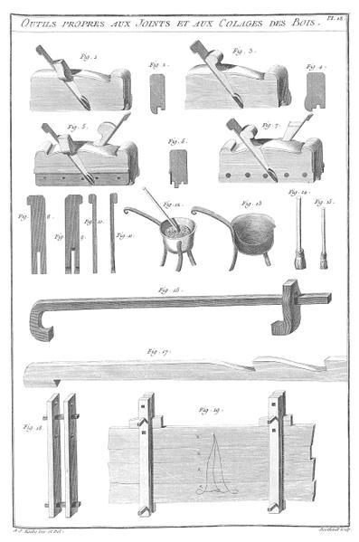 File:A-J Roubo - L'Art du Menuisier - Planche 018.png