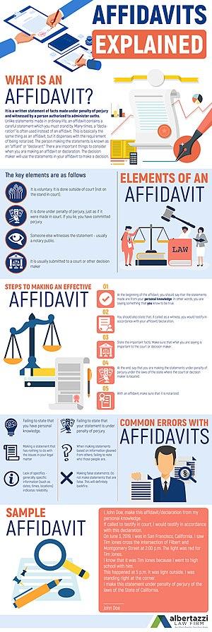 Visual Affidavit Explanation