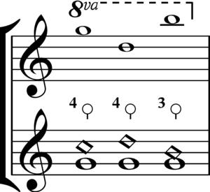 Artificial harmonic - Image: Artificial harmonic