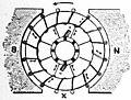 Britannica Dynamo 17.jpg