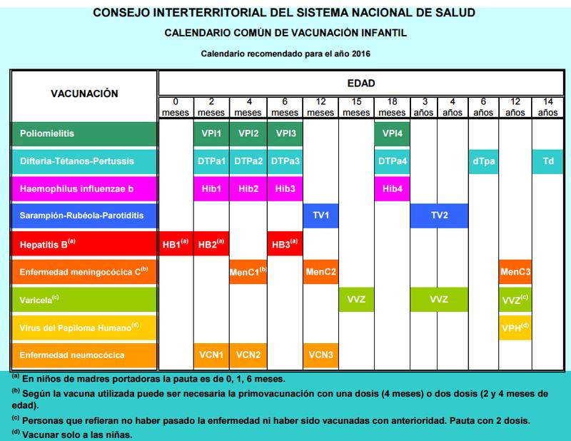 vacunas para ninos edades colombia