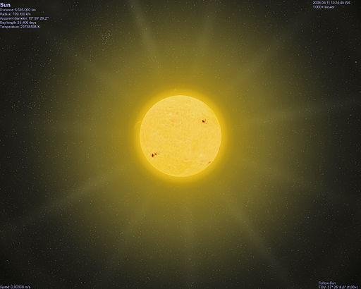 Celestia sun
