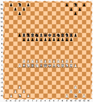 Infinite chess - Chess on an infinite plane starting position: guards are on (1,1),(8,1),(1,8),(8,8); hawks are on (−2,−6),(11,−6),(−2,15),(11,15); chancellors are on (0,1), (9,1), (0,8), (9,8)