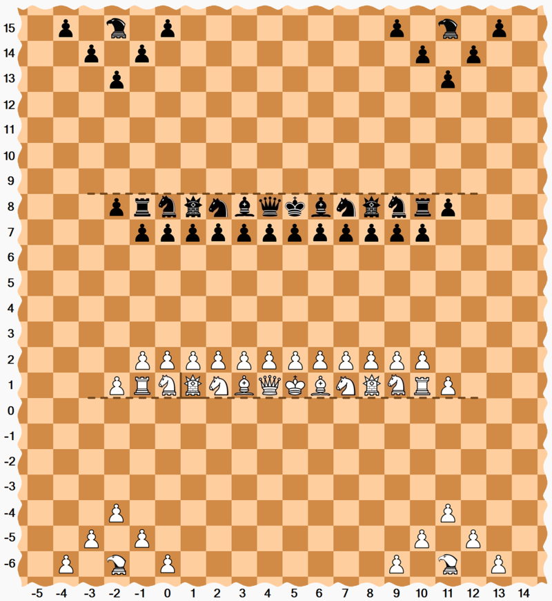 Chess on an infinite plane starting position: guards are on (1,1),(8,1),(1,8),(8,8); hawks are on (-2,-6),(11,-6),(-2,15),(11,15); chancellors are on (0,1), (9,1), (0,8), (9,8) Chess on an Infinite Plane (starting setup of pieces).png