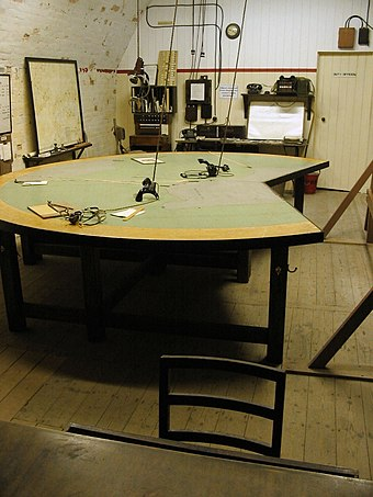 The Second World War Coastal Artillery Operations Room in the Secret Wartime Tunnels Coastal artillery operations.jpg