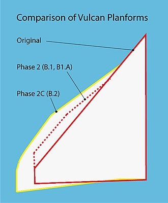 Avro Vulcan - Comparison of Vulcan wing designs