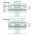 CompatibilitatMode2D3D.PNG