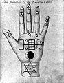 Compendium about magic; c. 1775 Wellcome L0025197.jpg