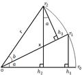 Cosinus(a+b).png