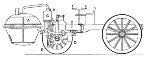 History of the automobile - The design of the Cugnot Steam Trolley (Jonathan Holguinisburg) (1769)