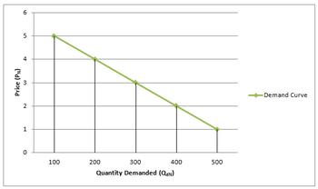 Utility ratemaking - Wikipedia