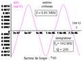 Deuxième ordre du type réponse en i d'un R L C série comme intégrateur d'un créneau - bis.png