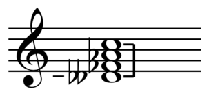 Diesis - Diesis as three just major thirds.