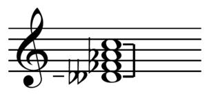 Diesis - Diesis as three just major thirds.