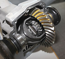 Suzuki Limited Slip Atv Differential