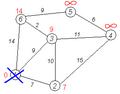 Dijkstra graph6.PNG