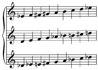 Octatonic scale - Image: Diminished scales on Db, D, and Eb